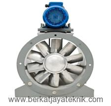 Axial Fan Direect Pulley