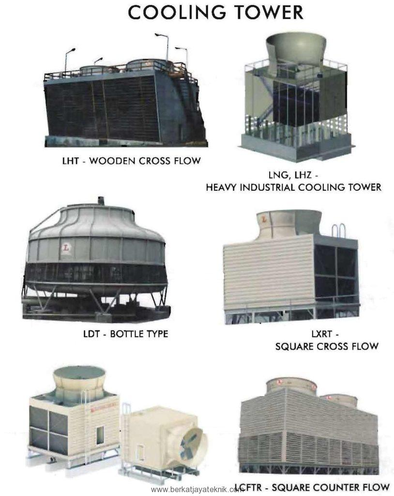 Cooling Tower murah